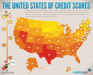 credit scores by state