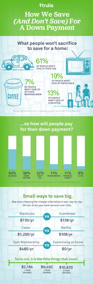 downpayment-infographic-211
